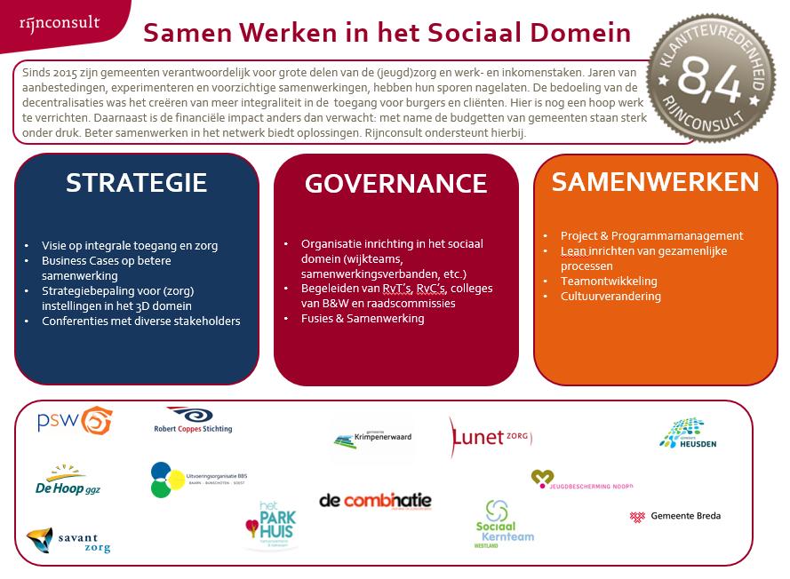 leaflet sociaal domein